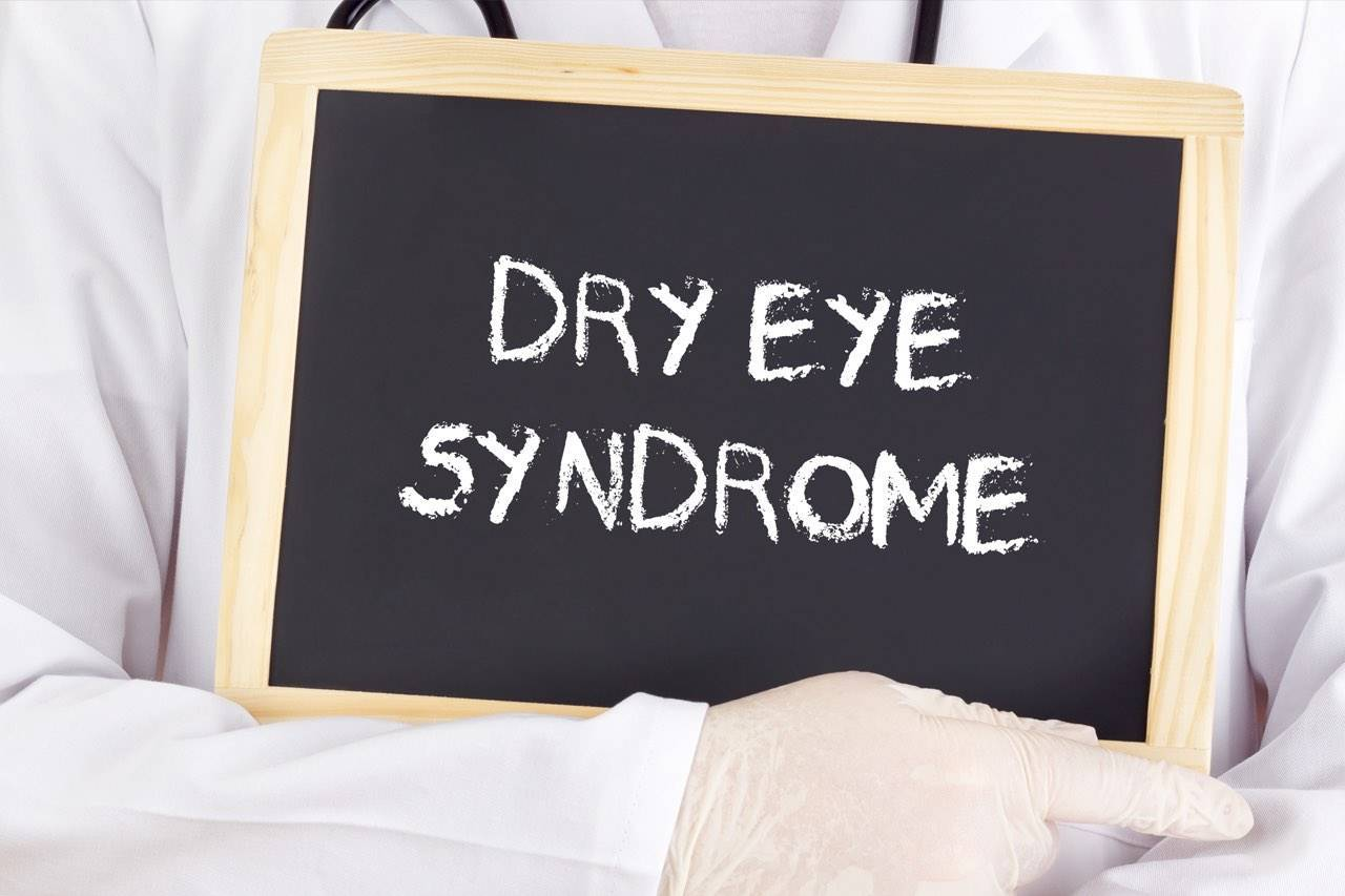 dry eye syndrome chalk board